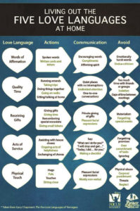 kalamazoo-counseling-family-therapy-love-languages