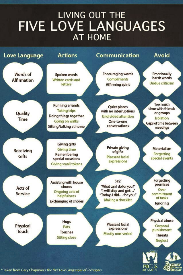 Love language words of affirmation examples